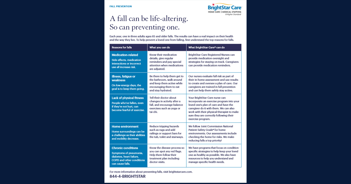 A fall can be life-altering.  So can preventing one.