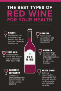 Red wine for you health guide