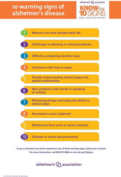 10-Signs-Alzheimers