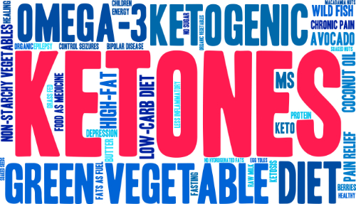 article-210-exogenous-ketones