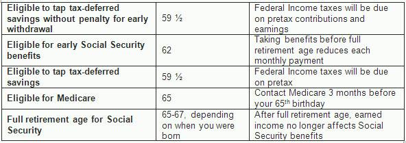 horizon-bank-deciding-when-to-retire-02