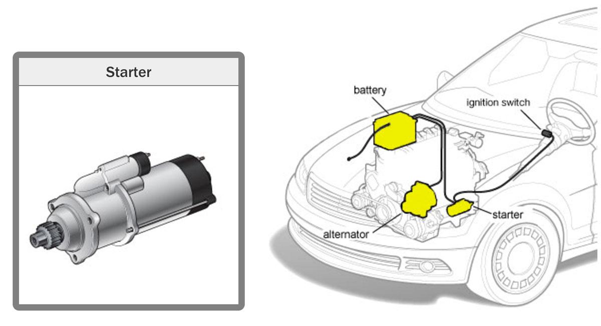 Levin-Tire-Car-Battery-Basics-01
