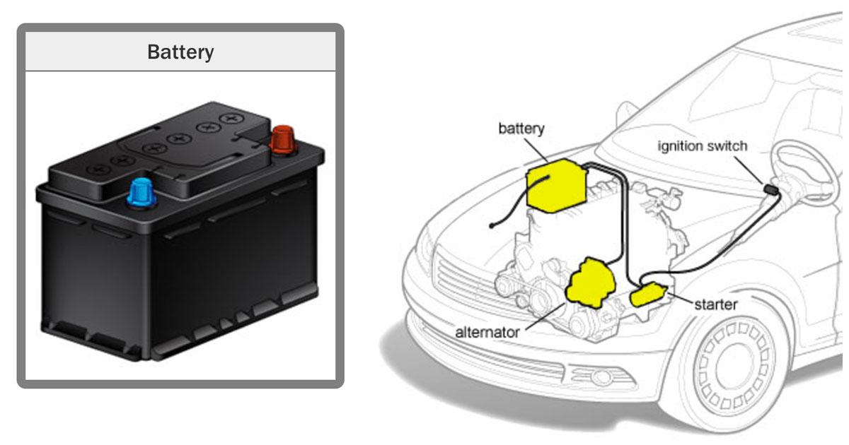 Levin-Tire-Car-Battery-Basics-02