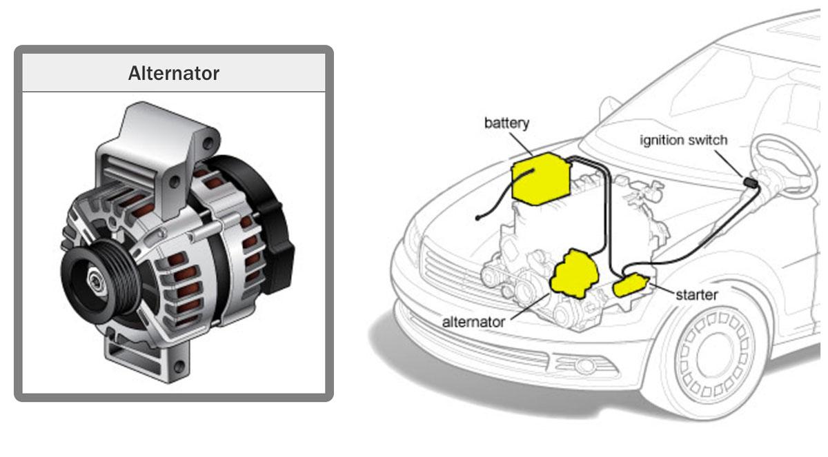 Levin-Tire-Car-Battery-Basics-03