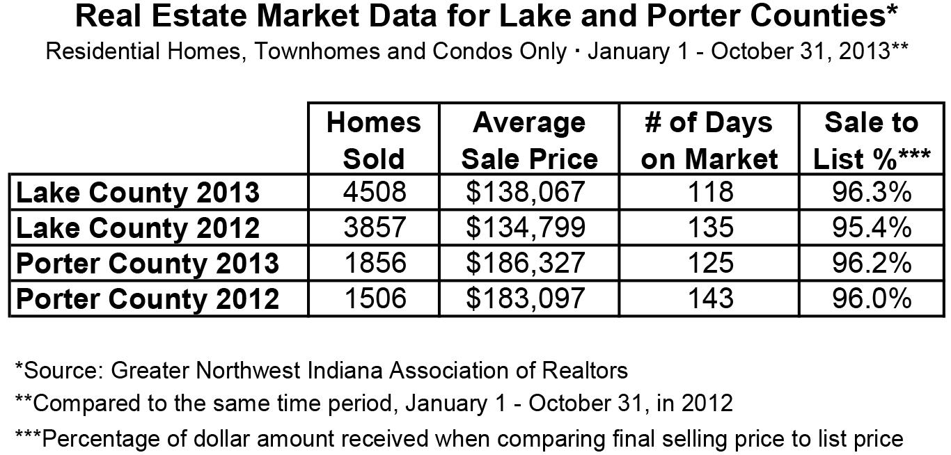 Market-Update 2013 October