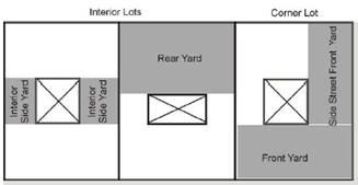 mc-yard-parking