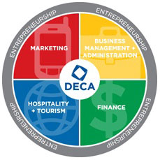 #1StudentNWI: DECA Students Learning Real-World Skills
