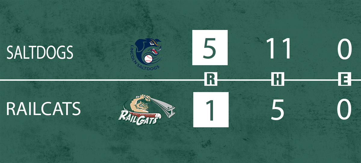Tough-Night-at-the-Office-RailCats-Baffled-by-Lincoln-Lefty-Wooten