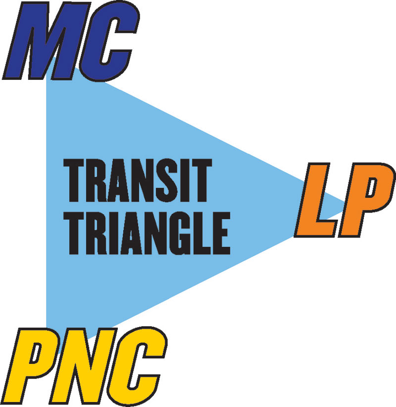 TransitTriLogo